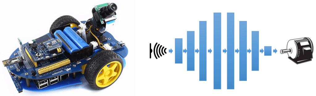 robot alphal startup cnrs